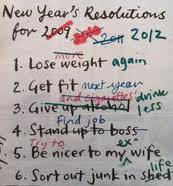 Image of new year's resolutions based on list of previous years
