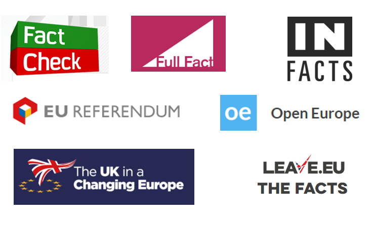 Image showing logos of organisations offering facts or fact checking on UK EU referendum